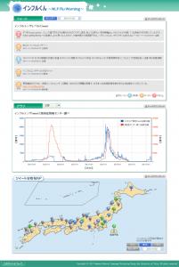 インフルくんとは?インフルエンザの流行がわかるサイトで予防と対策